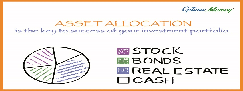 Asset Allocation- The key to success of financial planning